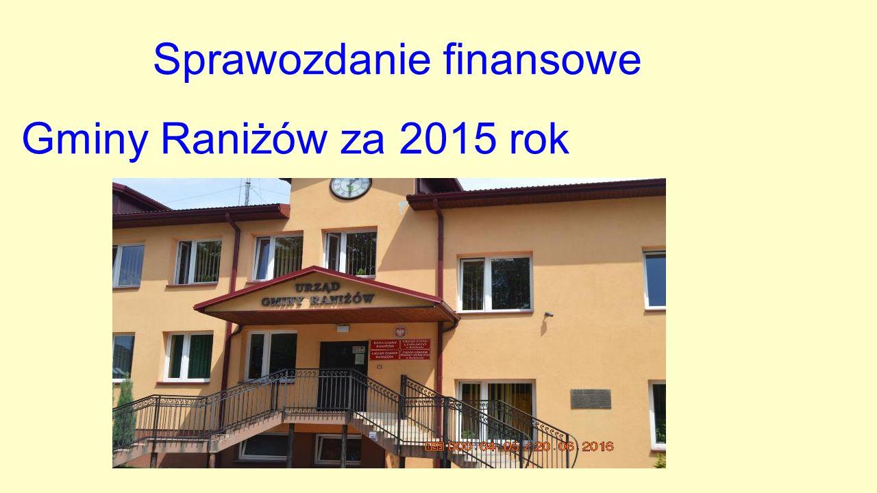 Sprawozdanie finansowe Gminy Raniżów za 2015 rok
