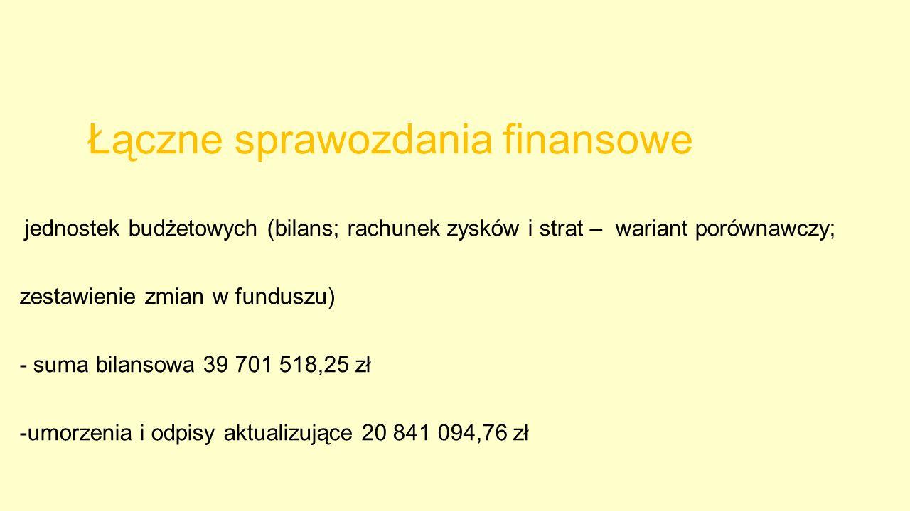 Łączne sprawozdania finansowe jednostek budżetowych (bilans; rachunek zysków i strat – wariant porównawczy; zestawienie zmian w funduszu) - suma bilan