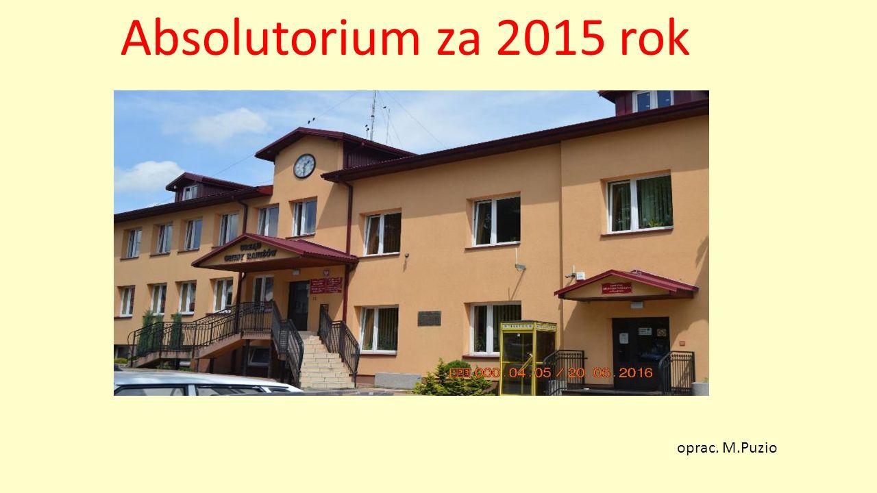 Absolutorium za 2015 rok oprac. M.Puzio