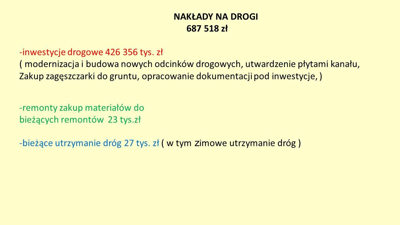 Bilans z wykonania budżetu - suma bilansowa 2 578 904,04 zł