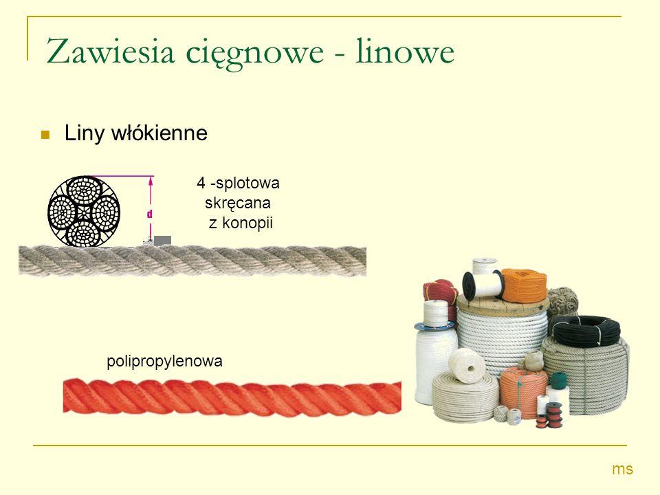 Zawiesia cięgnowe - linowe Liny włókienne 4 -splotowa skręcana z konopii polipropylenowa ms