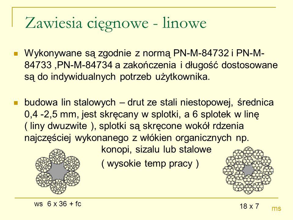 Zawiesia cięgnowe - linowe Wykonywane są zgodnie z normą PN-M-84732 i PN-M- 84733,PN-M-84734 a zakończenia i długość dostosowane są do indywidualnych