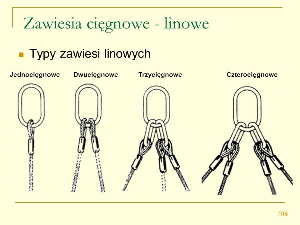 Zawiesia cięgnowe - linowe Typy zawiesi linowych Jednocięgnowe Dwucięgnowe Trzycięgnowe Czterocięgnowe ms