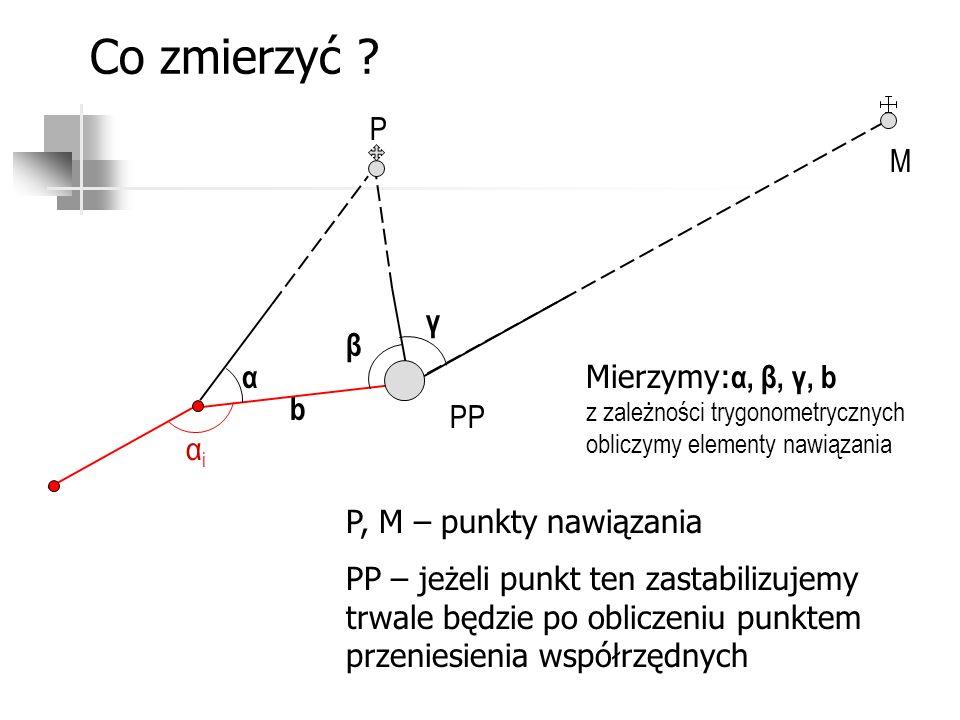 Co zmierzyć ? P b αiαi PP M P, M – punkty nawiązania PP – jeżeli punkt ten zastabilizujemy trwale będzie po obliczeniu punktem przeniesienia współrzęd