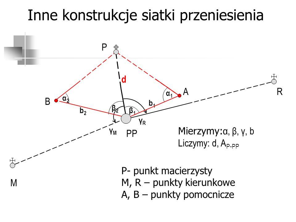 Inne konstrukcje siatki przeniesienia P b1b1 PP M P- punkt macierzysty M, R – punkty kierunkowe A, B – punkty pomocnicze α1α1 β1β1 γMγM Mierzymy: α, β
