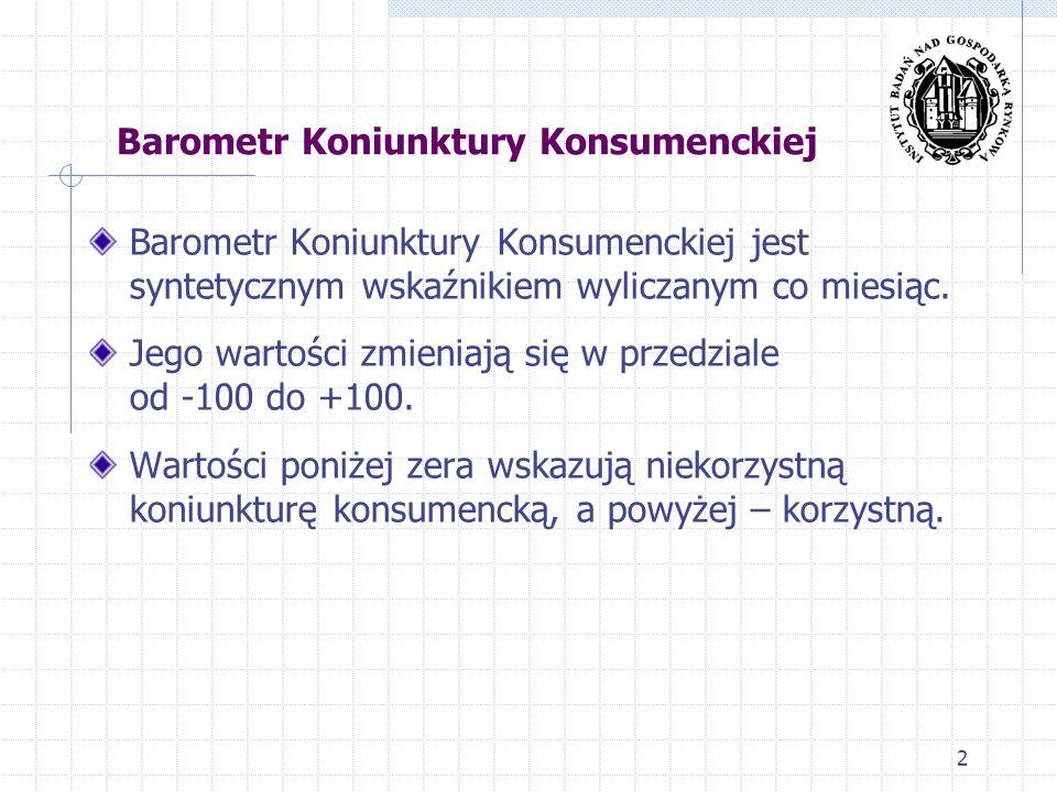 Barometr Koniunktury Konsumenckiej Barometr Koniunktury Konsumenckiej jest syntetycznym wskaźnikiem wyliczanym co miesiąc.