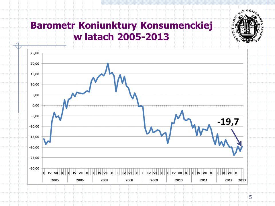 Barometr Koniunktury Konsumenckiej w latach 2005-2013 5