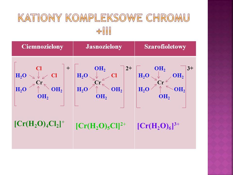 CiemnozielonyJasnozielonySzarofioletowy Cl + H 2 O Cl Cr H 2 O OH 2 OH 2 [Cr(H 2 O) 4 Cl 2 ] + OH 2 2+ H 2 O Cl Cr H 2 O OH 2 OH 2 [Cr(H 2 O) 5 Cl] 2+ OH 2 3+ H 2 O OH 2 Cr H 2 O OH 2 OH 2 [Cr(H 2 O) 6 ] 3+