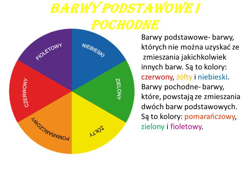 Wykonała: Oliwia Nowakowska BARWY