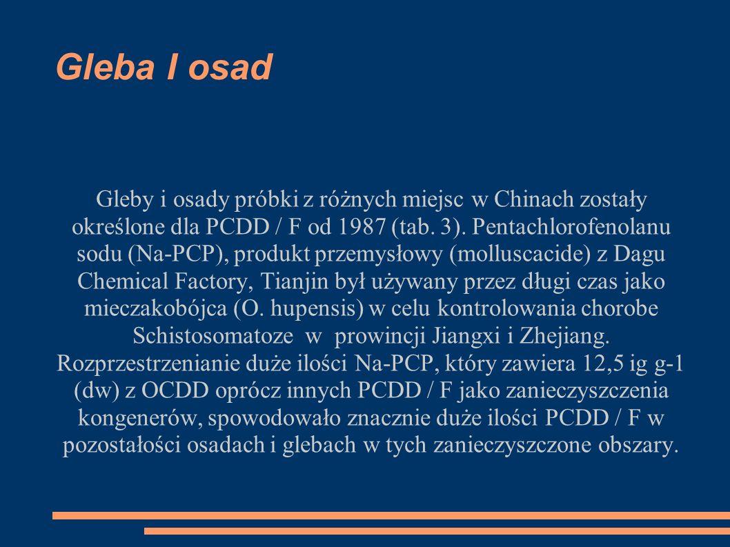 Gleba I osad Gleby i osady pr óbki z różnych miejsc w Chinach zostały określone dla PCDD / F od 1987 (tab.