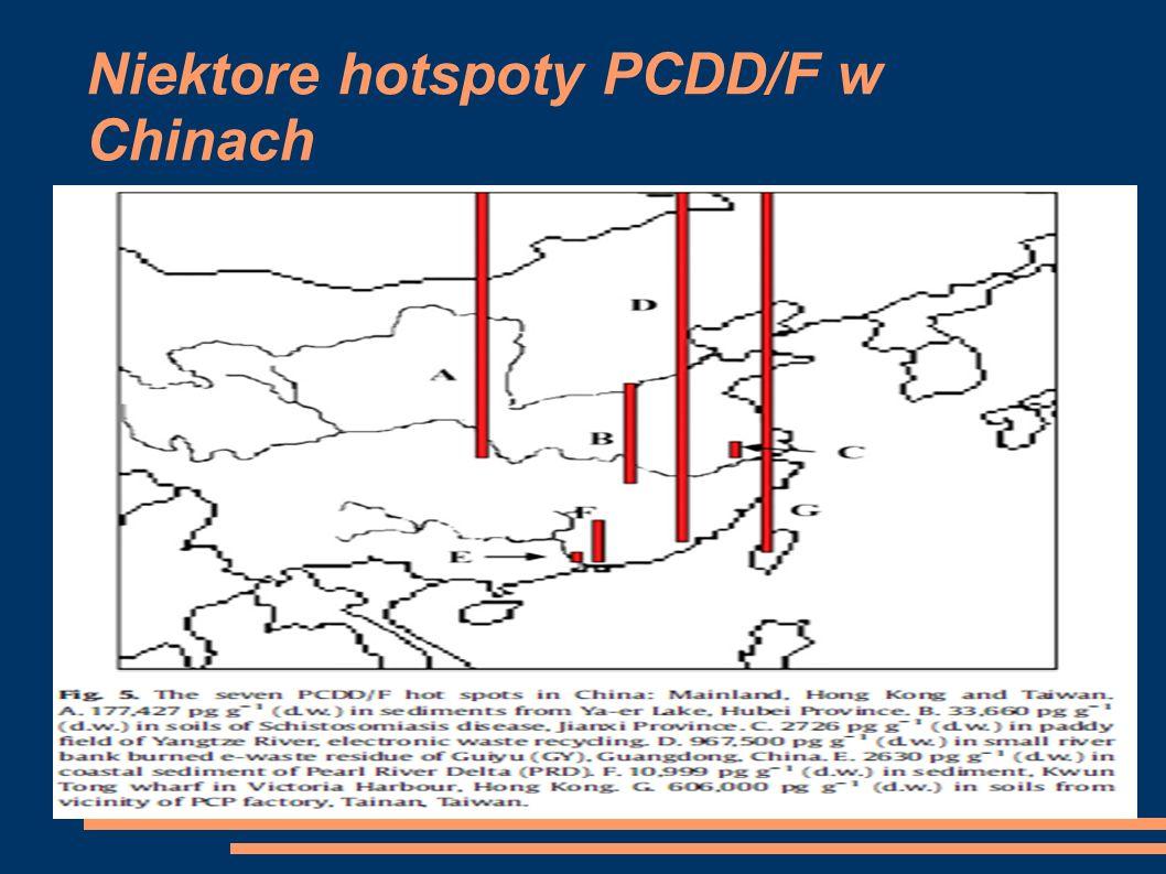 Niektore hotspoty PCDD/F w Chinach
