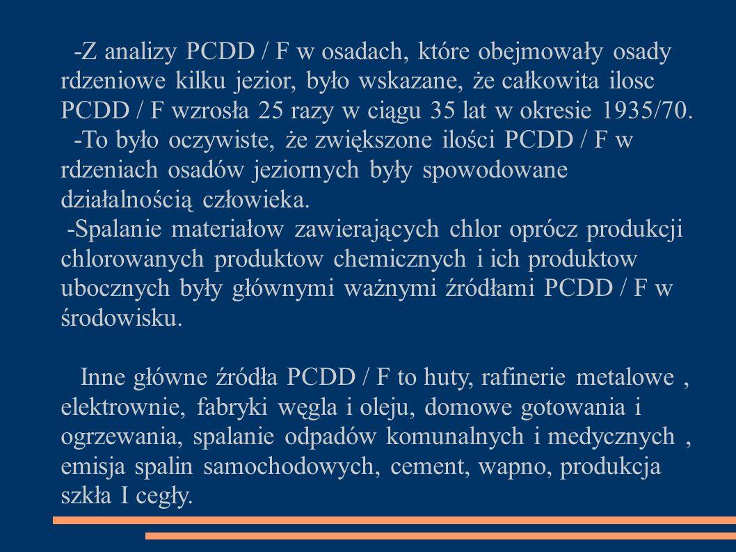 W Chinach, niektóre z głównych źródeł PCDD / F w środowisku są wytwarzane z odpadów z produkcji chloro- alkalicznej na której sa używane anody węgla, a ponadto do procesow termicznego rozkladu(degradacji) np.