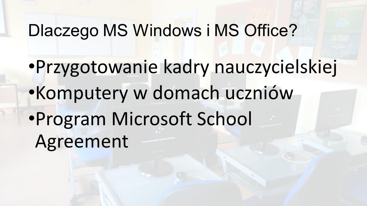 Dlaczego MS Windows i MS Office? Przygotowanie kadry nauczycielskiej Komputery w domach uczniów Program Microsoft School Agreement