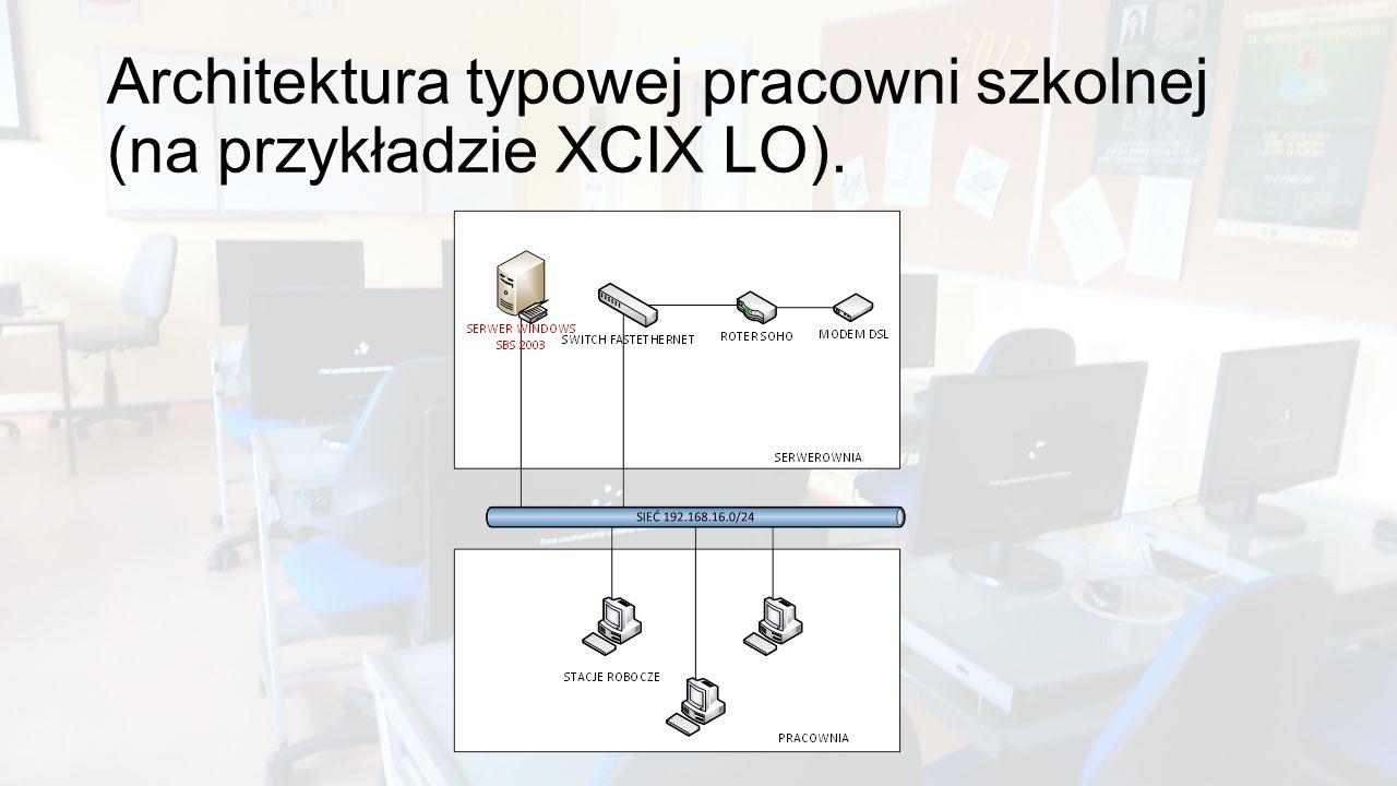 Architektura pracowni XCIX LO po wdrożeniu.
