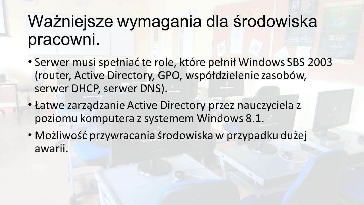 Ważniejsze wymagania dla środowiska pracowni. Serwer musi spełniać te role, które pełnił Windows SBS 2003 (router, Active Directory, GPO, współdzielen