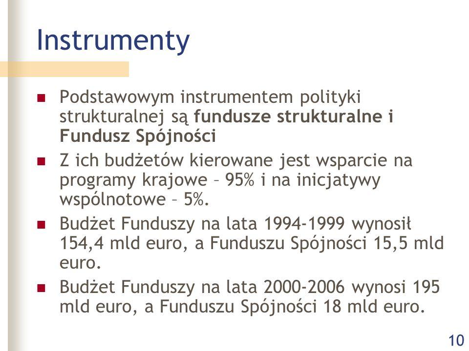 10 Instrumenty Podstawowym instrumentem polityki strukturalnej są fundusze strukturalne i Fundusz Spójności Z ich budżetów kierowane jest wsparcie na programy krajowe – 95% i na inicjatywy wspólnotowe – 5%.