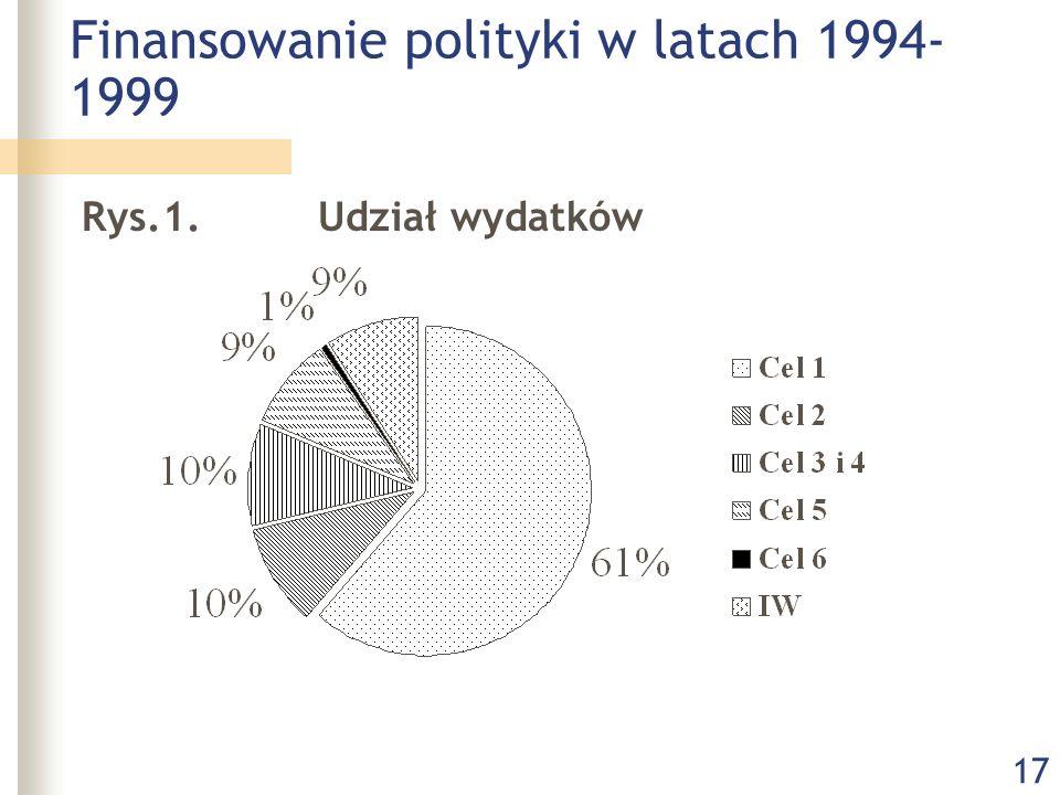 17 Finansowanie polityki w latach 1994- 1999 Rys.1. Udział wydatków