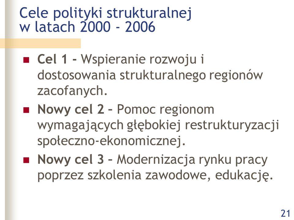 21 Cele polityki strukturalnej w latach 2000 - 2006 Cel 1 - Wspieranie rozwoju i dostosowania strukturalnego regionów zacofanych. Nowy cel 2 – Pomoc r