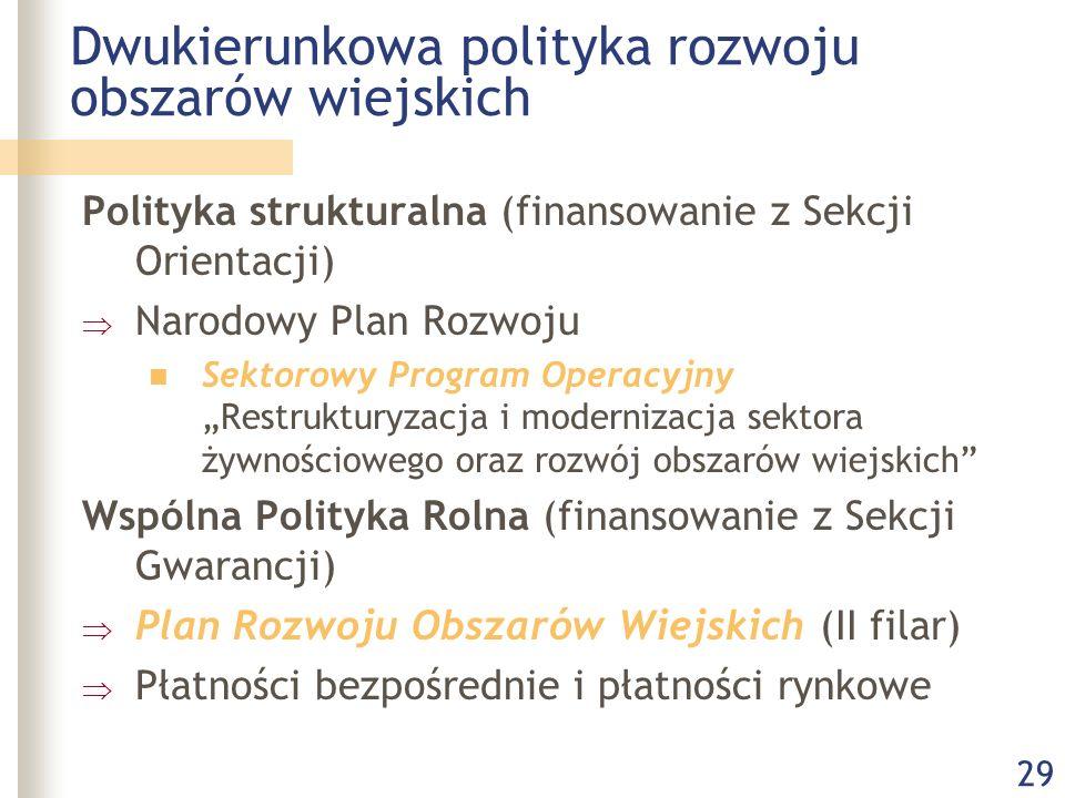 """29 Dwukierunkowa polityka rozwoju obszarów wiejskich Polityka strukturalna (finansowanie z Sekcji Orientacji)  Narodowy Plan Rozwoju Sektorowy Program Operacyjny """"Restrukturyzacja i modernizacja sektora żywnościowego oraz rozwój obszarów wiejskich Wspólna Polityka Rolna (finansowanie z Sekcji Gwarancji)  Plan Rozwoju Obszarów Wiejskich (II filar)  Płatności bezpośrednie i płatności rynkowe"""