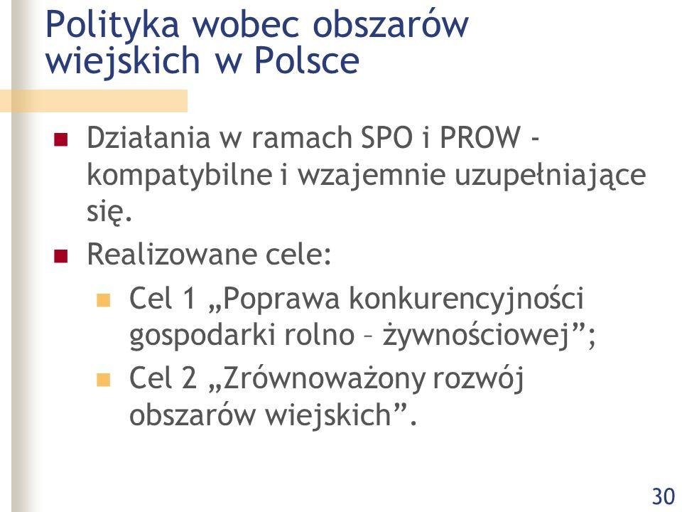 """30 Polityka wobec obszarów wiejskich w Polsce Działania w ramach SPO i PROW - kompatybilne i wzajemnie uzupełniające się. Realizowane cele: Cel 1 """"Pop"""