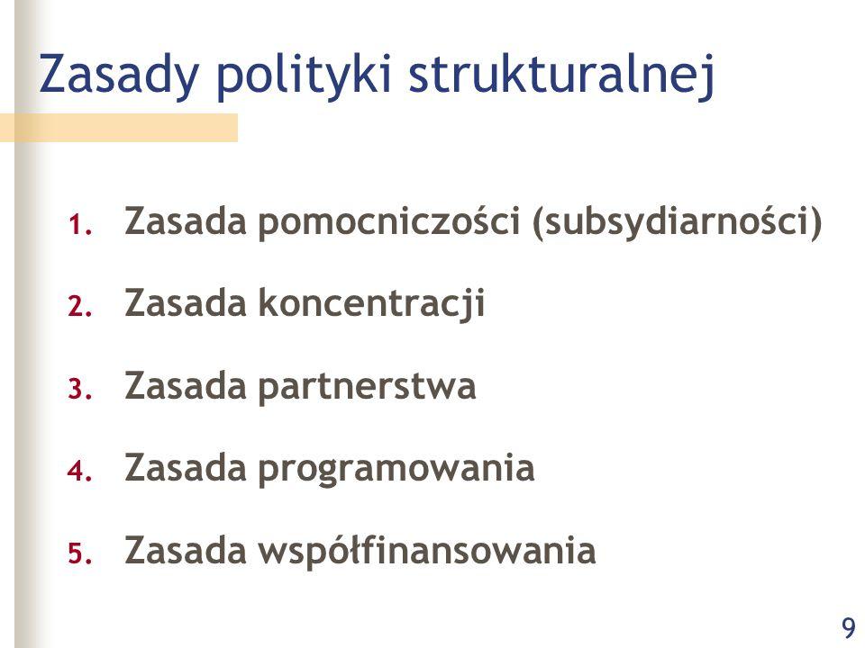 9 Zasady polityki strukturalnej 1. Zasada pomocniczości (subsydiarności) 2. Zasada koncentracji 3. Zasada partnerstwa 4. Zasada programowania 5. Zasad
