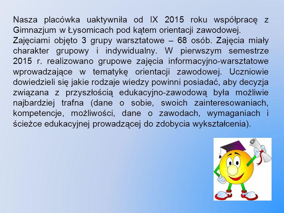 Nasza placówka uaktywniła od IX 2015 roku współpracę z Gimnazjum w Łysomicach pod kątem orientacji zawodowej.