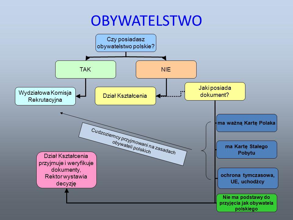 Zasady podejmowania i odbywania studiów wyższych przez cudzoziemców Na zasadach obowiązujących obywateli polskich (art.
