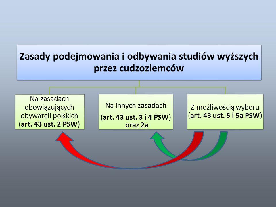 Na zasadach obywateli polskich (art.43 ust. 2 pkt …..