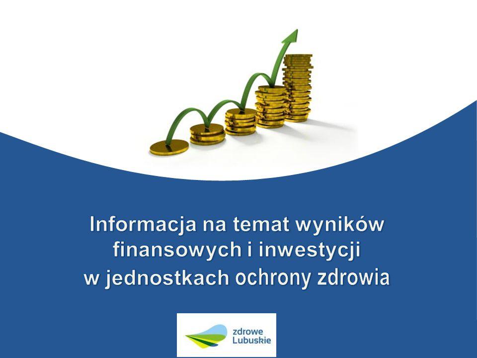 Inwestycje Najważniejsze inwestycje: -Dostosowanie infrastruktury szpitala do potrzeb szkoleniowych – 9 050 tys.