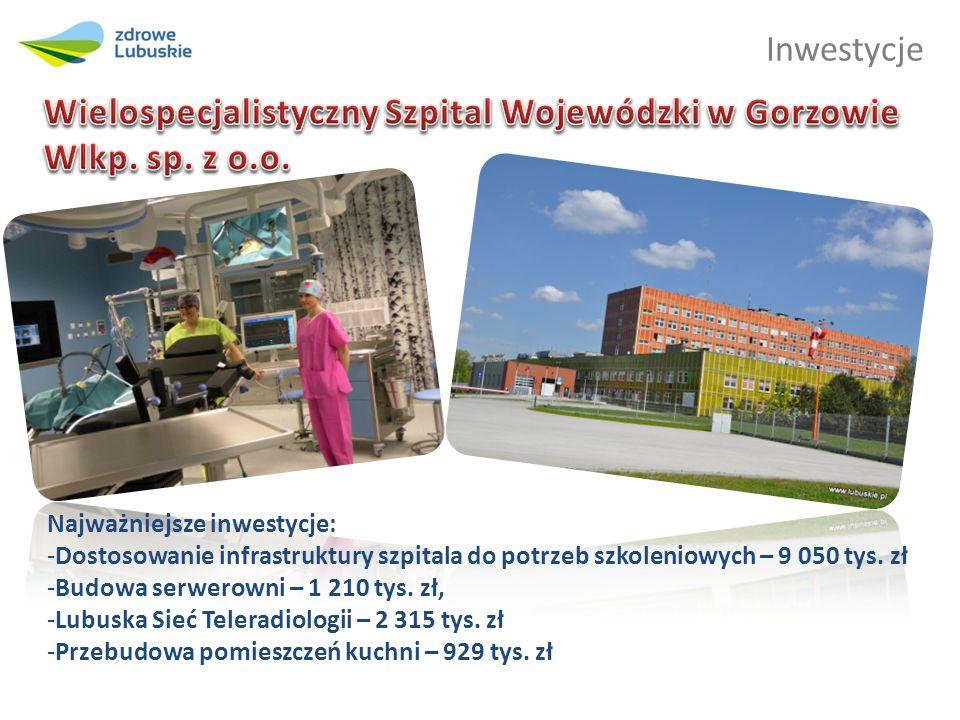 Inwestycje Najważniejsze inwestycje: -Dostosowanie infrastruktury szpitala do potrzeb szkoleniowych – 9 050 tys. zł -Budowa serwerowni – 1 210 tys. zł