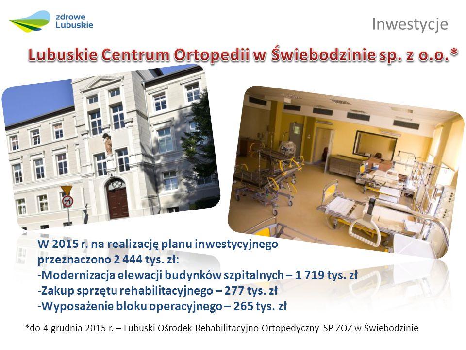Inwestycje *do 4 grudnia 2015 r. – Lubuski Ośrodek Rehabilitacyjno-Ortopedyczny SP ZOZ w Świebodzinie W 2015 r. na realizację planu inwestycyjnego prz