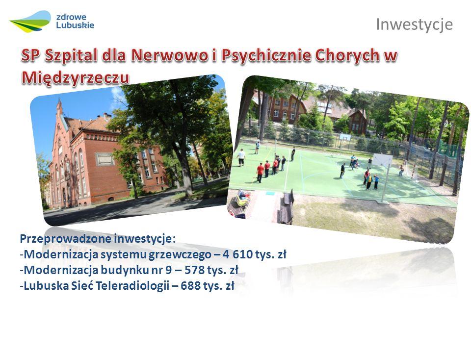 Inwestycje Przeprowadzone inwestycje: -Modernizacja systemu grzewczego – 4 610 tys. zł -Modernizacja budynku nr 9 – 578 tys. zł -Lubuska Sieć Teleradi