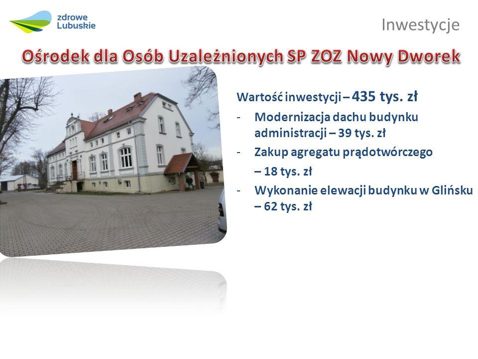 Inwestycje Wartość inwestycji – 435 tys. zł -Modernizacja dachu budynku administracji – 39 tys. zł -Zakup agregatu prądotwórczego – 18 tys. zł -Wykona