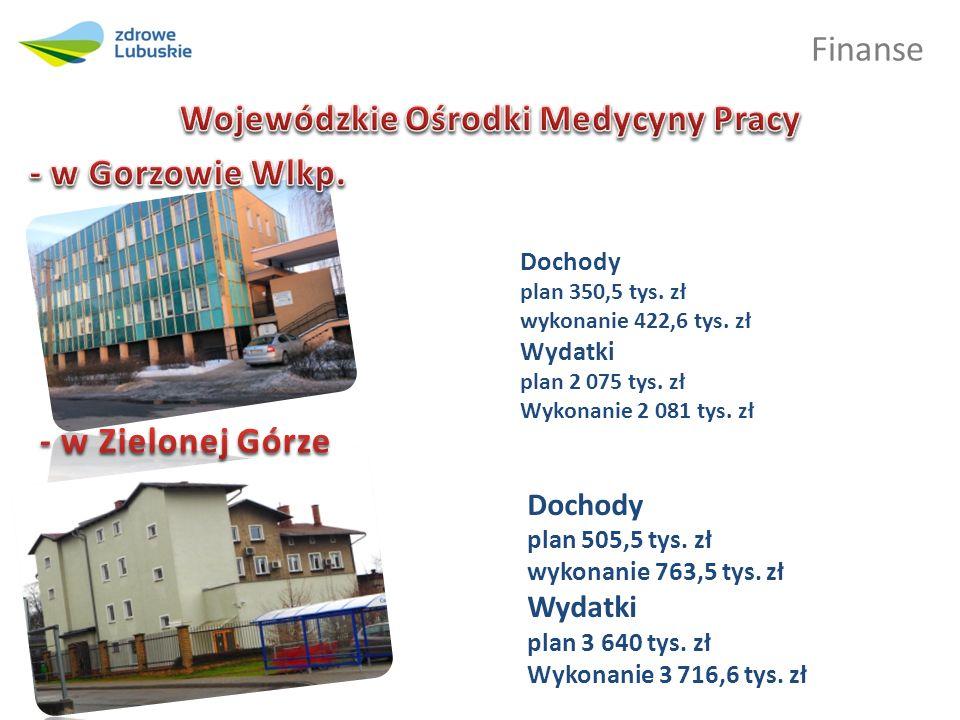 Finanse L.p.Nazwa jednostkiNazwa zadaniaKwota 1. Wojewódzki Szpital Kliniczny im.