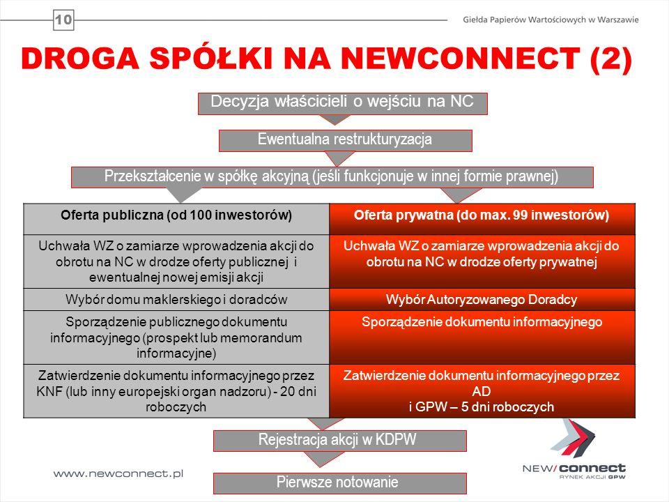 10 DROGA SPÓŁKI NA NEWCONNECT (2) Decyzja właścicieli o wejściu na NC Ewentualna restrukturyzacja Przekształcenie w spółkę akcyjną (jeśli funkcjonuje
