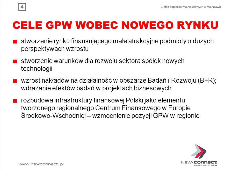 4 CELE GPW WOBEC NOWEGO RYNKU stworzenie rynku finansującego małe atrakcyjne podmioty o dużych perspektywach wzrostu stworzenie warunków dla rozwoju s