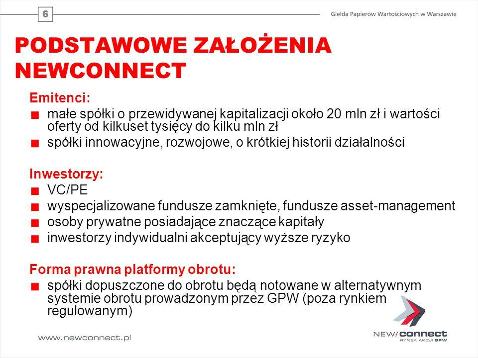 6 PODSTAWOWE ZAŁOŻENIA NEWCONNECT Emitenci: małe spółki o przewidywanej kapitalizacji około 20 mln zł i wartości oferty od kilkuset tysięcy do kilku m