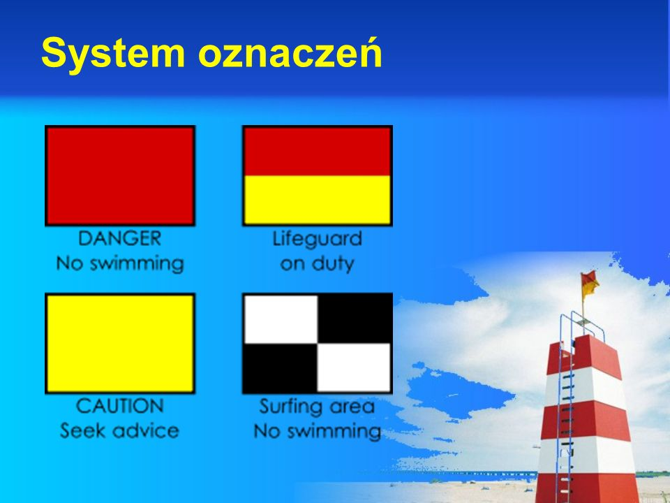 System oznaczeń