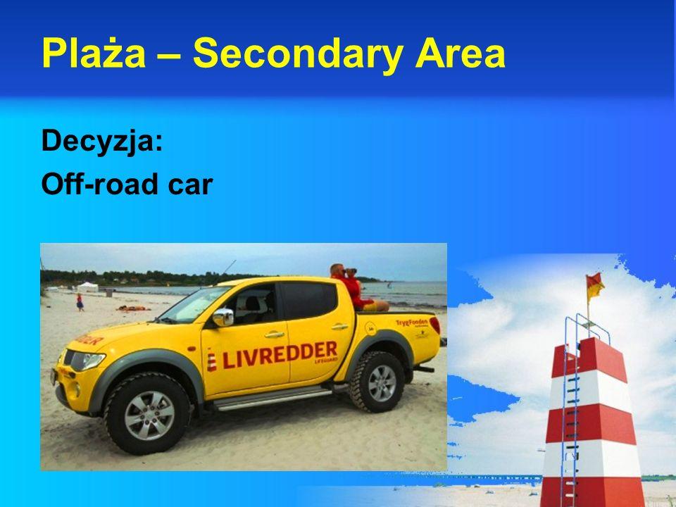 Plaża – Secondary Area Decyzja: Off-road car