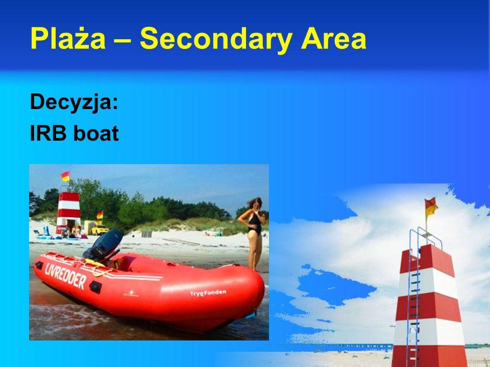 Plaża – Secondary Area Decyzja: IRB boat