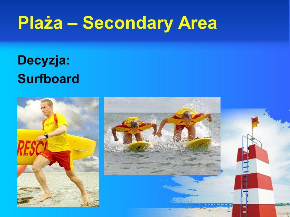 Plaża – Secondary Area Decyzja: Surfboard