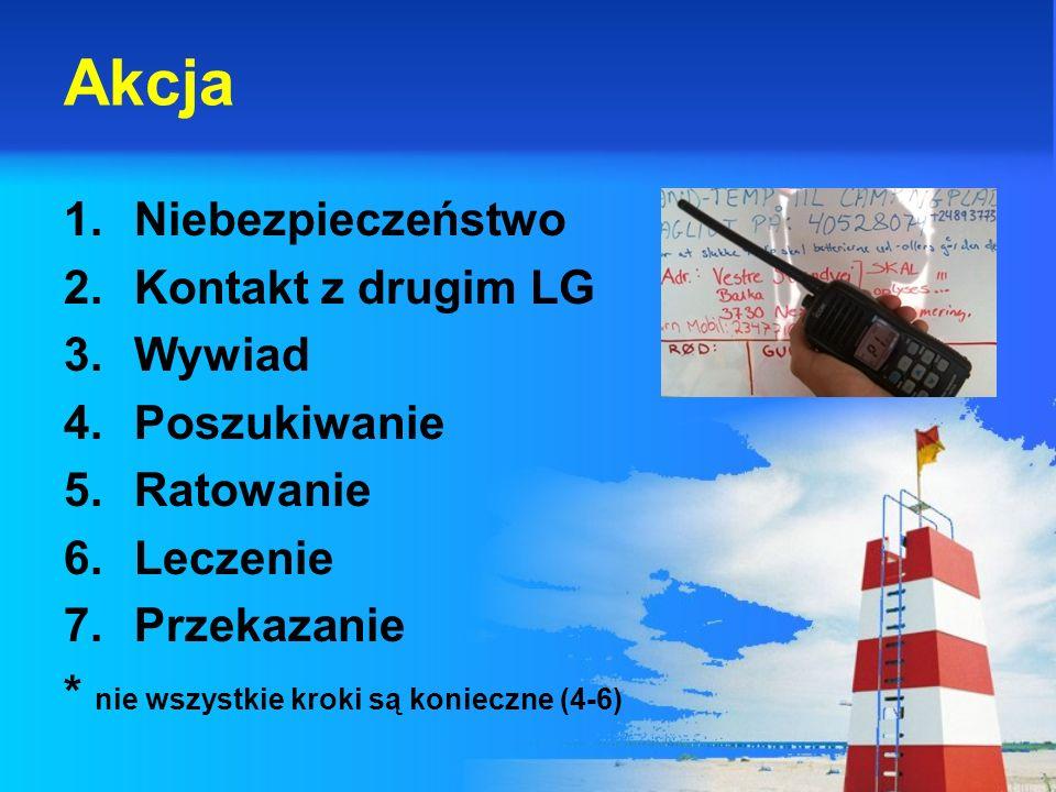 Akcja 1.Niebezpieczeństwo 2.Kontakt z drugim LG 3.Wywiad 4.Poszukiwanie 5.Ratowanie 6.Leczenie 7.Przekazanie * nie wszystkie kroki są konieczne (4-6)