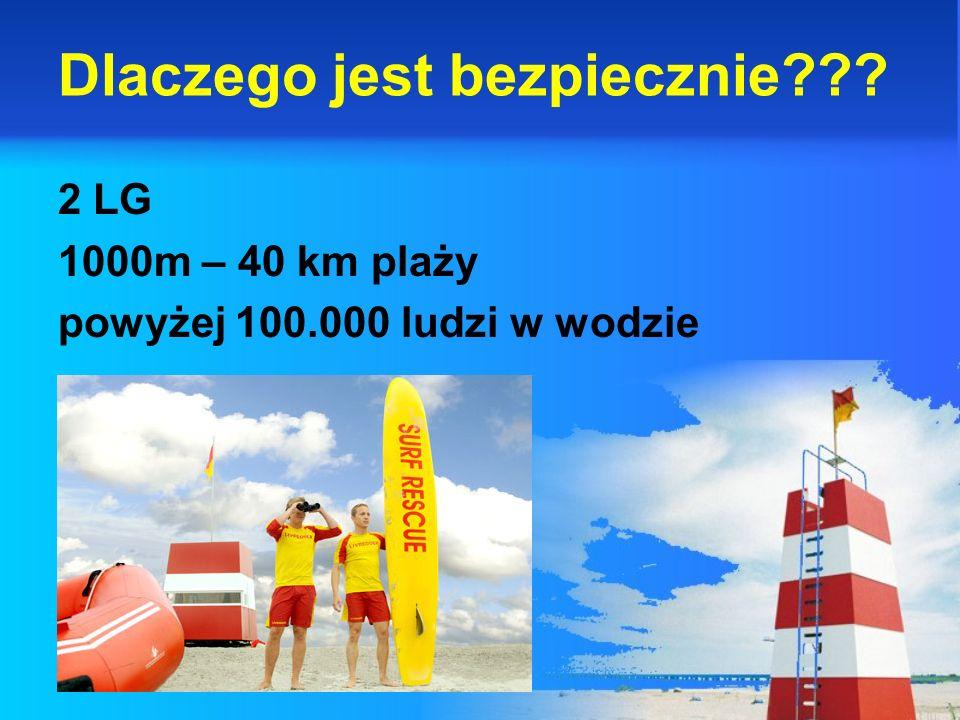 Dlaczego jest bezpiecznie??? 2 LG 1000m – 40 km plaży powyżej 100.000 ludzi w wodzie