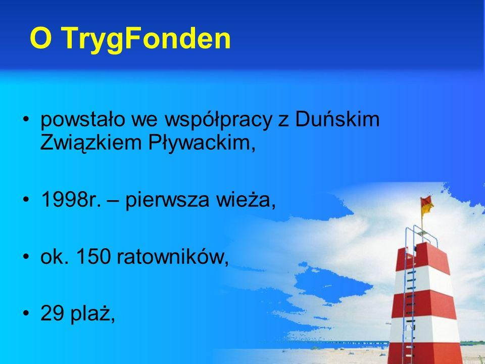 O TrygFonden powstało we współpracy z Duńskim Związkiem Pływackim, 1998r.