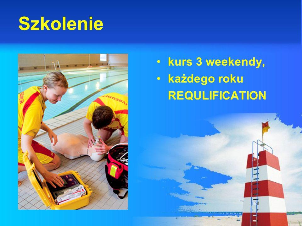 Szkolenie kurs 3 weekendy, każdego roku REQULIFICATION