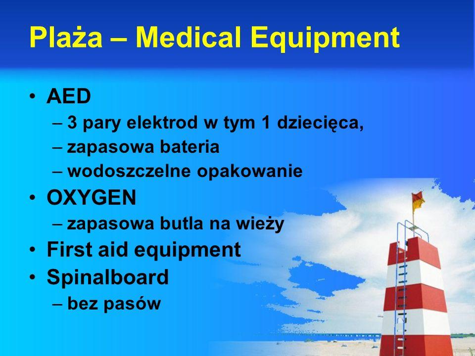 Plaża – Medical Equipment AED –3 pary elektrod w tym 1 dziecięca, –zapasowa bateria –wodoszczelne opakowanie OXYGEN –zapasowa butla na wieży First aid equipment Spinalboard –bez pasów