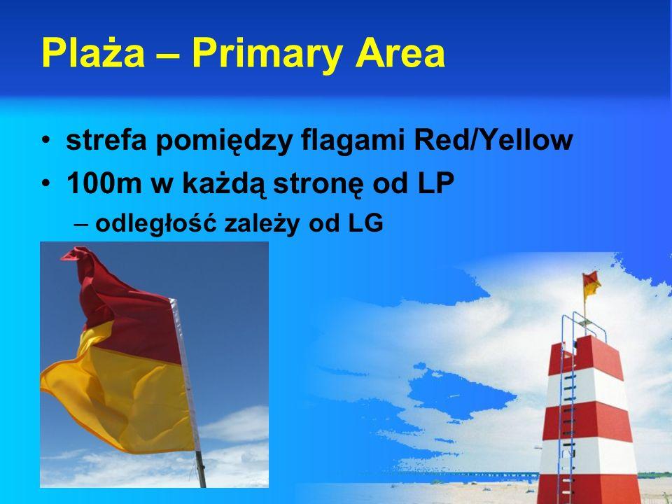 Plaża – Primary Area strefa pomiędzy flagami Red/Yellow 100m w każdą stronę od LP –odległość zależy od LG