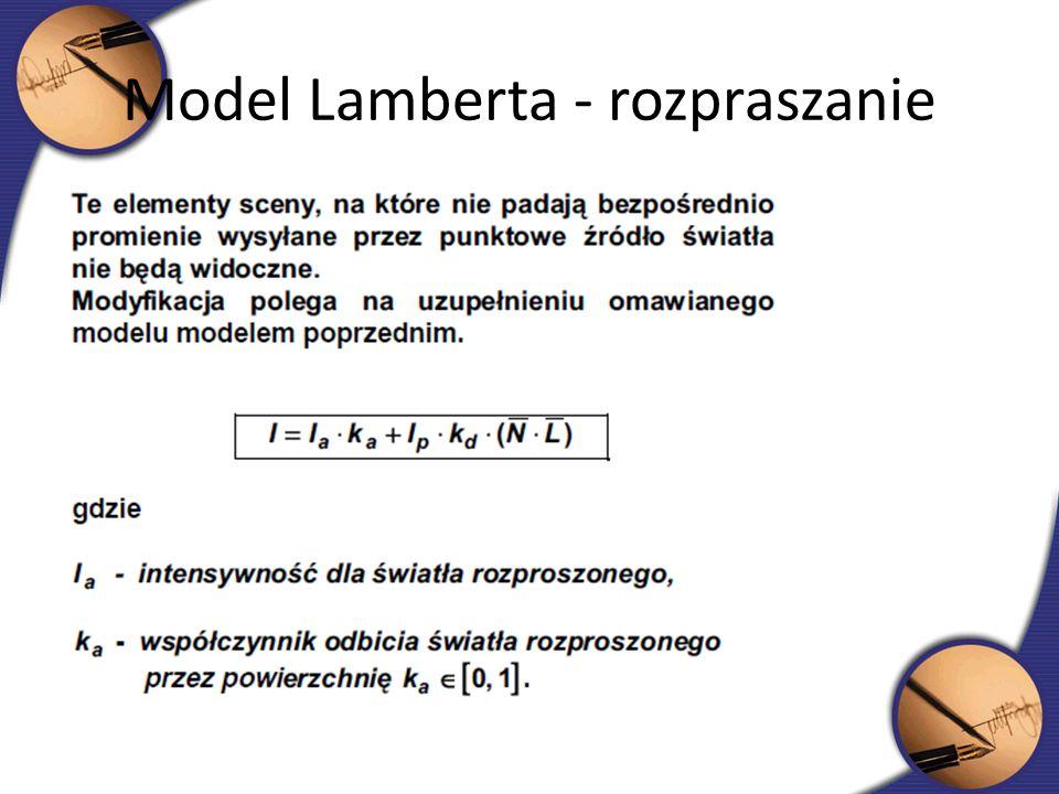 Model Lamberta - rozpraszanie