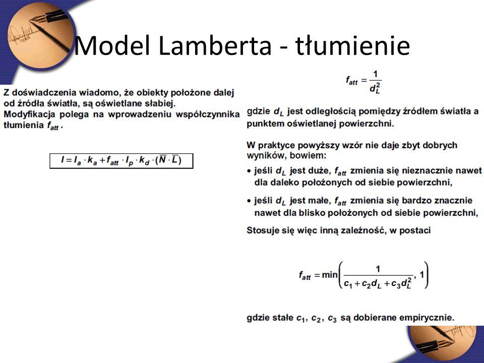 Model Lamberta - tłumienie