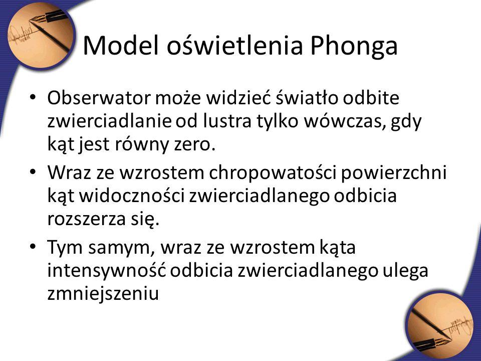 Model oświetlenia Phonga Obserwator może widzieć światło odbite zwierciadlanie od lustra tylko wówczas, gdy kąt jest równy zero. Wraz ze wzrostem chro